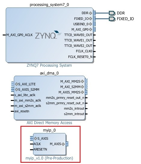 Lab 3 - EE4218 Embedded Hardware Systems Design - Wiki nus