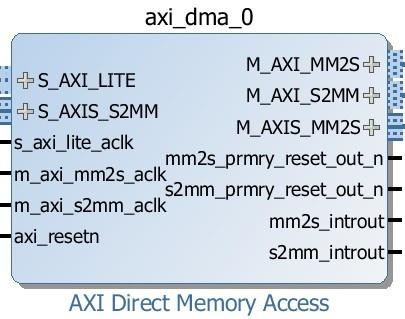 Lab 3 - EE4218 Embedded Hardware Systems Design - Wiki nus